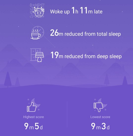 Stats about my sleep data