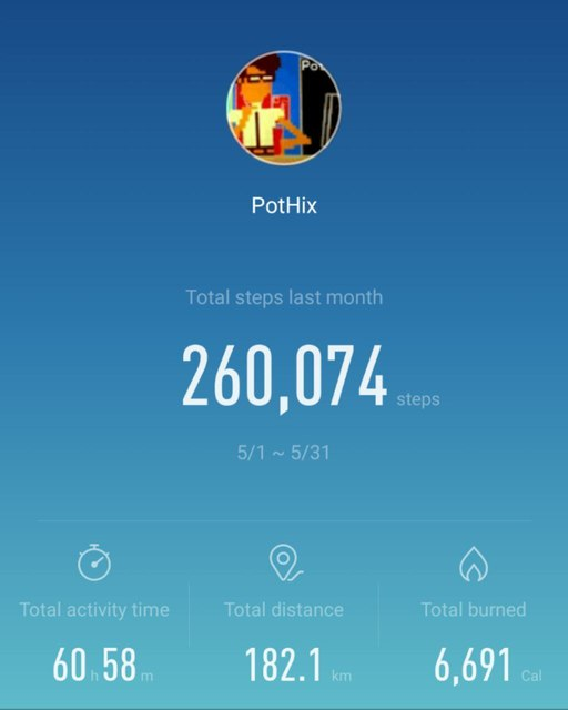 Activity data for this month by Mi-Fit app