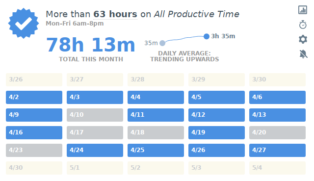 Goal of productive hours on RescueTime