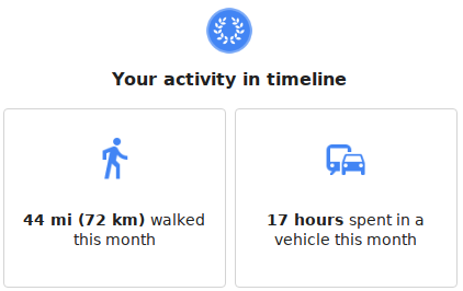 Location time and distance last month