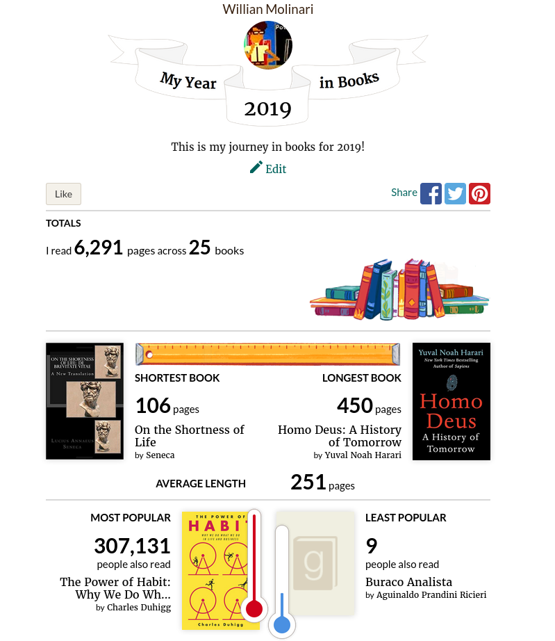 "Year in books from Goodreads. Shows ""On the shortness of life"" as the shortest book and ""Homo Deus"" as the longest one. ""The power of habit"" is the most popular book. I read 6291 pages across 25 books this year"