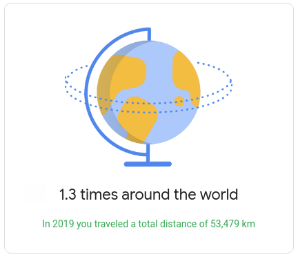 "A globe with the text: ""1.3 times around the world"". I traveled a total distance of 53,479km"