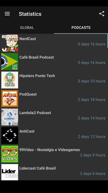 Print screen of an Android phone showing a list of podcasts and the time listening to each. Nerdcast is the first with 5 days and 16 hours